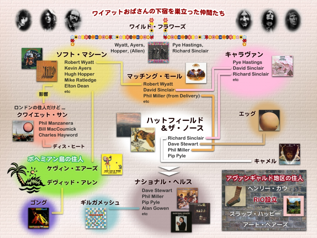 カンタベリー・ミュージック特集